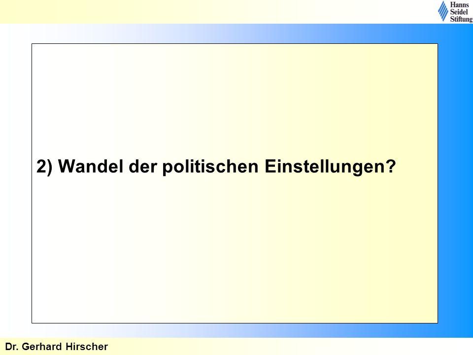 2) Wandel der politischen Einstellungen? Dr. Gerhard Hirscher