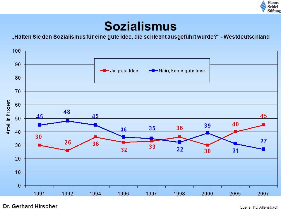 Sozialismus Halten Sie den Sozialismus für eine gute Idee, die schlecht ausgeführt wurde? - Westdeutschland Quelle: IfD Allensbach Dr. Gerhard Hirsche