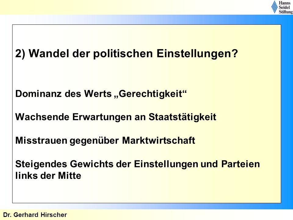 2) Wandel der politischen Einstellungen.