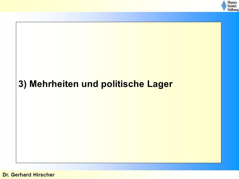 3) Mehrheiten und politische Lager Dr. Gerhard Hirscher