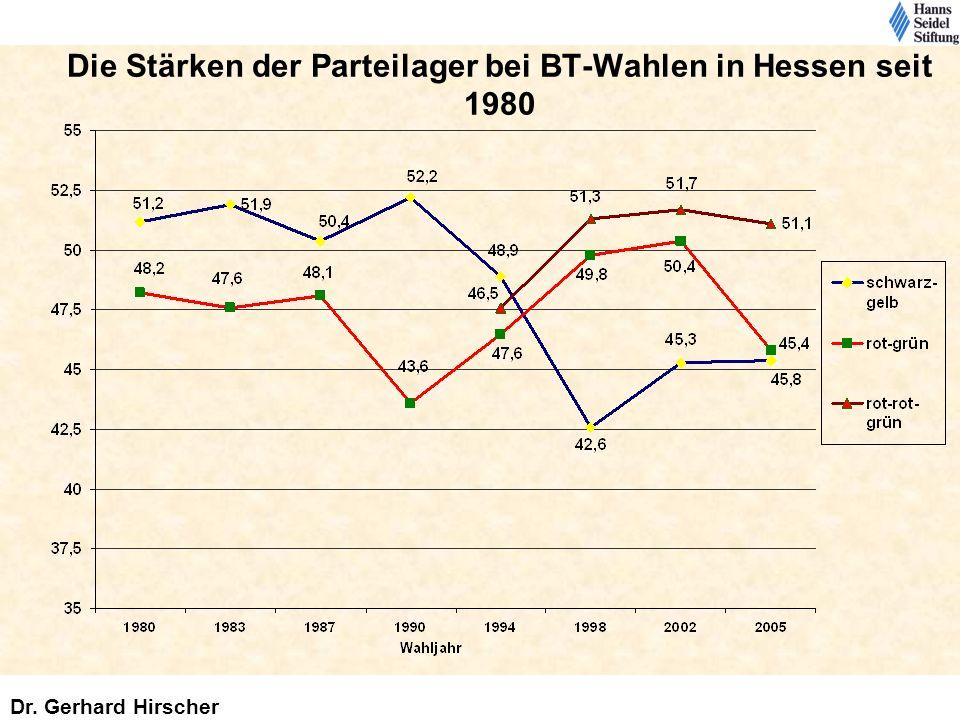 Die Stärken der Parteilager bei BT-Wahlen in Hessen seit 1980 Dr. Gerhard Hirscher
