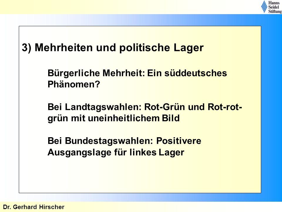 3) Mehrheiten und politische Lager Bürgerliche Mehrheit: Ein süddeutsches Phänomen? Bei Landtagswahlen: Rot-Grün und Rot-rot- grün mit uneinheitlichem
