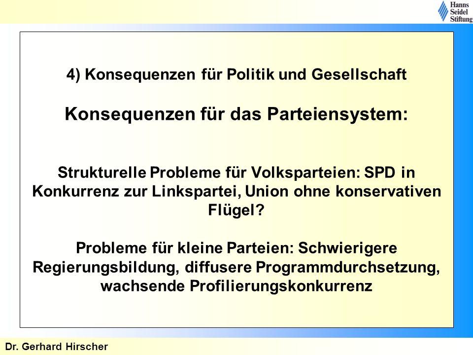 4) Konsequenzen für Politik und Gesellschaft Konsequenzen für das Parteiensystem: Strukturelle Probleme für Volksparteien: SPD in Konkurrenz zur Linkspartei, Union ohne konservativen Flügel.