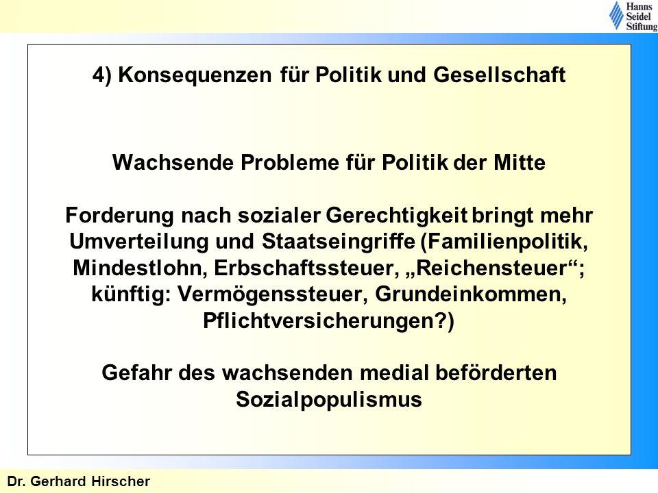 4) Konsequenzen für Politik und Gesellschaft Wachsende Probleme für Politik der Mitte Forderung nach sozialer Gerechtigkeit bringt mehr Umverteilung u
