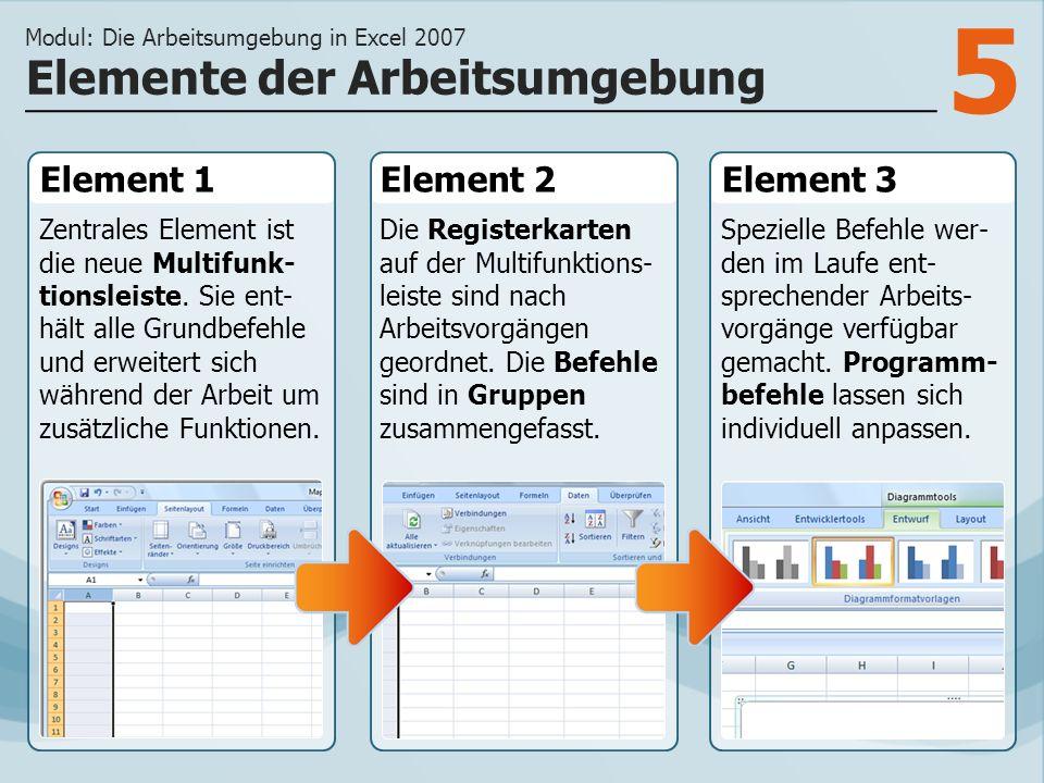 6 Dank der intuitiven Benutzeroberfläche von Excel 2007 und der übersichtlichen und logischen Anordnung der Befehle ist die Arbeitsweise des Programms leichter zu verstehen.