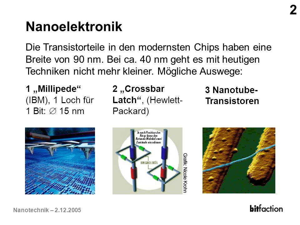 Nanotechnik – 2.12.2005 Nanoelektronik Die Transistorteile in den modernsten Chips haben eine Breite von 90 nm. Bei ca. 40 nm geht es mit heutigen Tec