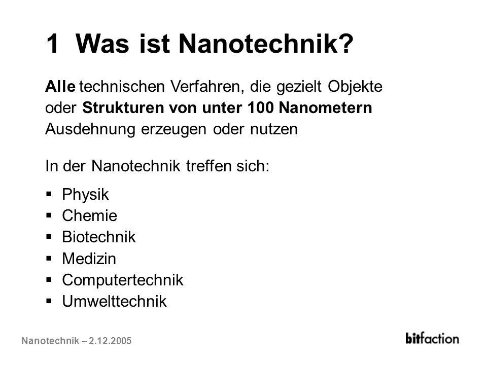 Nanotechnik – 2.12.2005 Ein Größenvergleich Durchmesser/ Breite in Nanometer ObjektÜbliche Einheiten 3.476.000.000.000.000,0 33.000.000.000,0 23.000.000,0 50.000,0 130,0 50,0 20,0 10,0 2,0 1,0 0,1 Mond Kugel des Berliner Fernsehturms 1-Euro-Stück Haar PC-Prozessor-Leiterbahnen Hepatitis-C-Virus Ribosom Quantenpunkt DNS-Molekül Nanotube (einwandig) Wasserstoff-Atom 3.476 km 33 m 2,3 cm 50 µm 130 nm 50 nm 20 nm 10 nm 2 nm 1 nm 1 Å 1