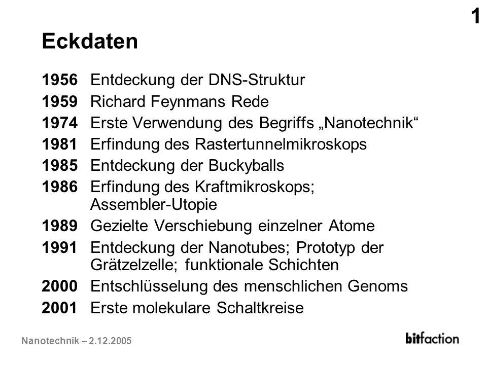 Nanotechnik – 2.12.2005 Eckdaten 1956Entdeckung der DNS-Struktur 1959Richard Feynmans Rede 1974Erste Verwendung des Begriffs Nanotechnik 1981Erfindung
