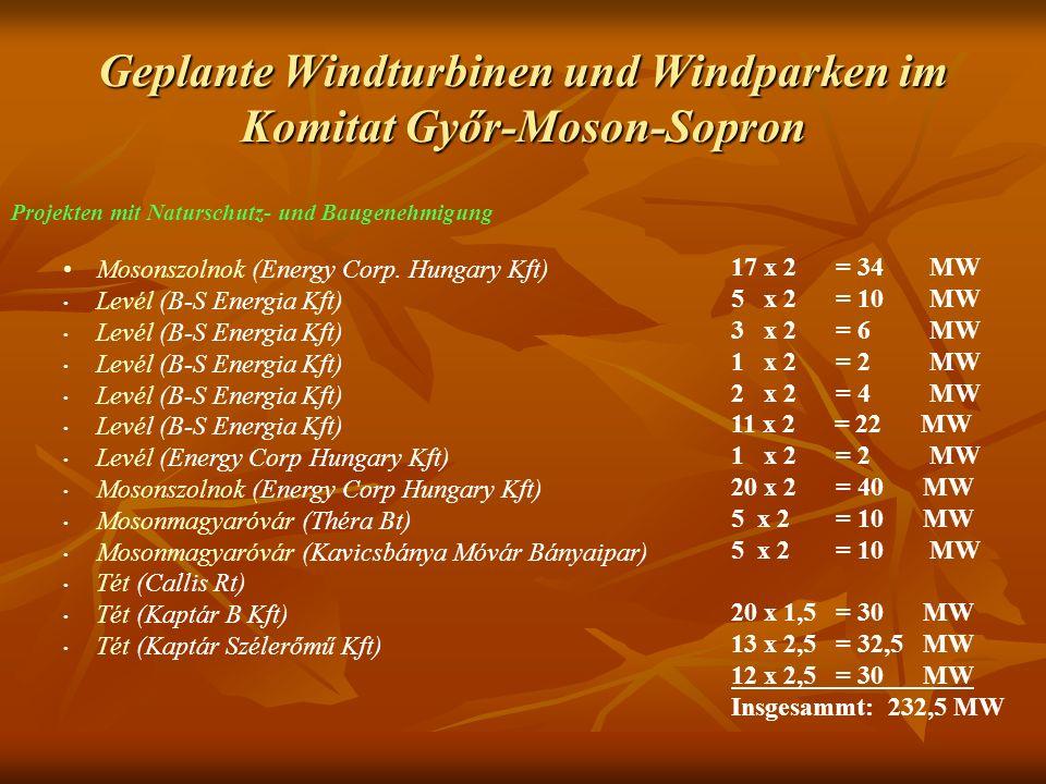 Geplante Windturbinen und Windparken im Komitat Győr-Moson-Sopron Projekten mit Naturschutz- und Baugenehmigung Mosonszolnok (Energy Corp. Hungary Kft