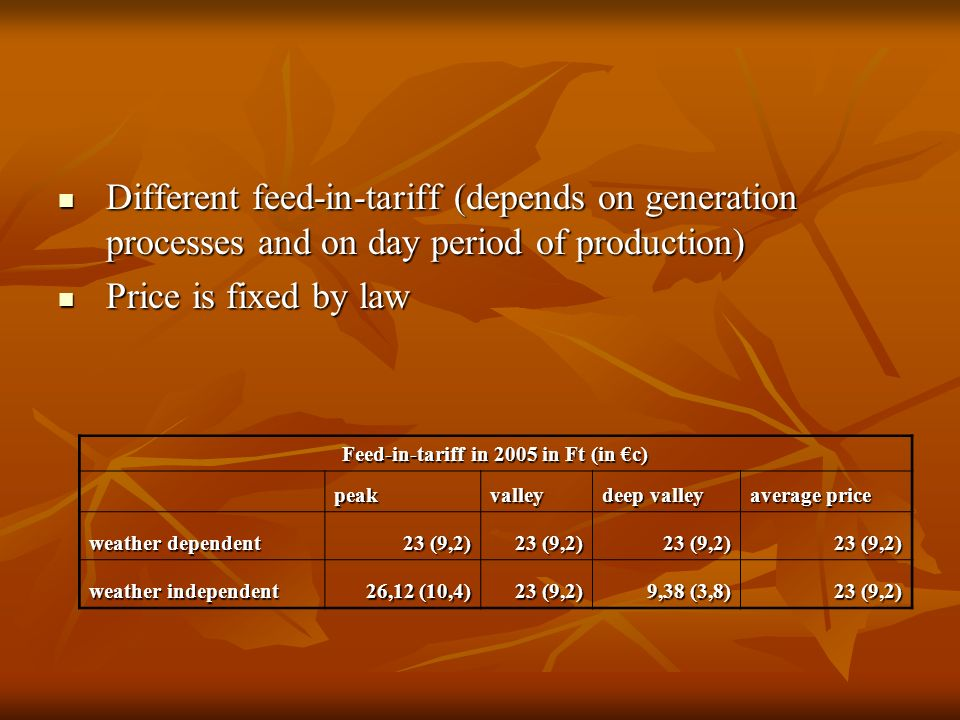 Different feed-in-tariff (depends on generation processes and on day period of production) Different feed-in-tariff (depends on generation processes and on day period of production) Price is fixed by law Price is fixed by law Feed-in-tariff in 2005 in Ft (in c) peakvalley deep valley average price weather dependent 23 (9,2) weather independent 26,12 (10,4) 23 (9,2) 9,38 (3,8) 23 (9,2)