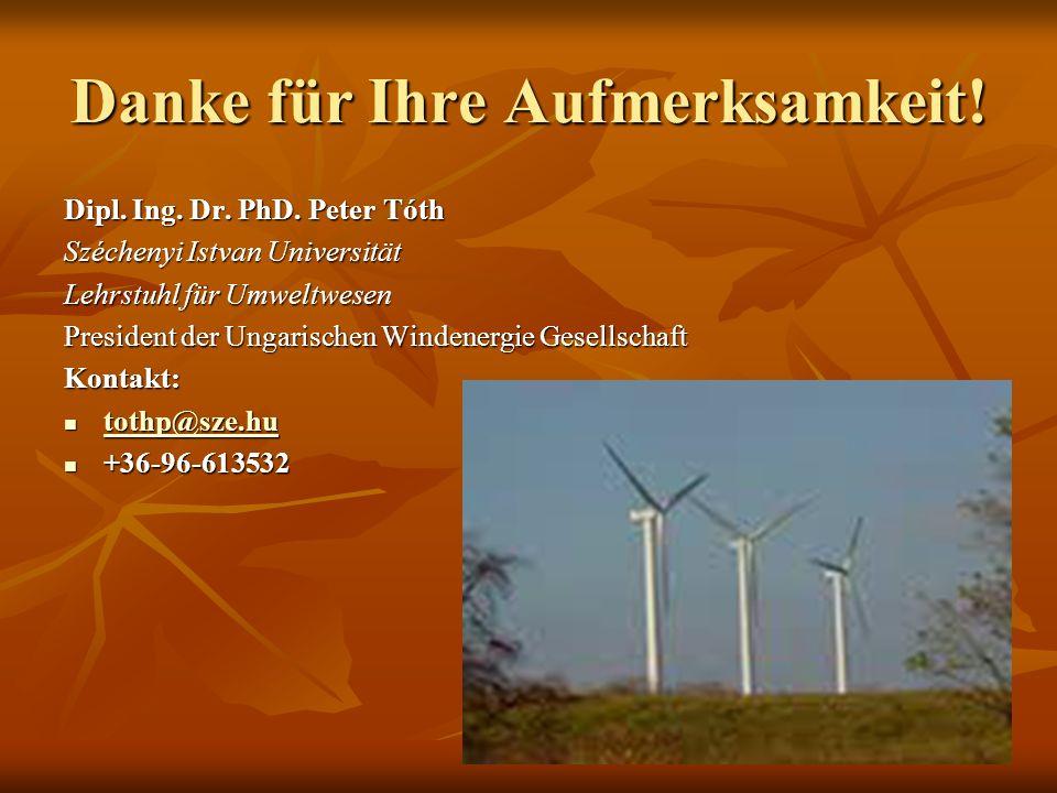 Danke für Ihre Aufmerksamkeit! Dipl. Ing. Dr. PhD. Peter Tóth Széchenyi Istvan Universität Lehrstuhl für Umweltwesen President der Ungarischen Windene