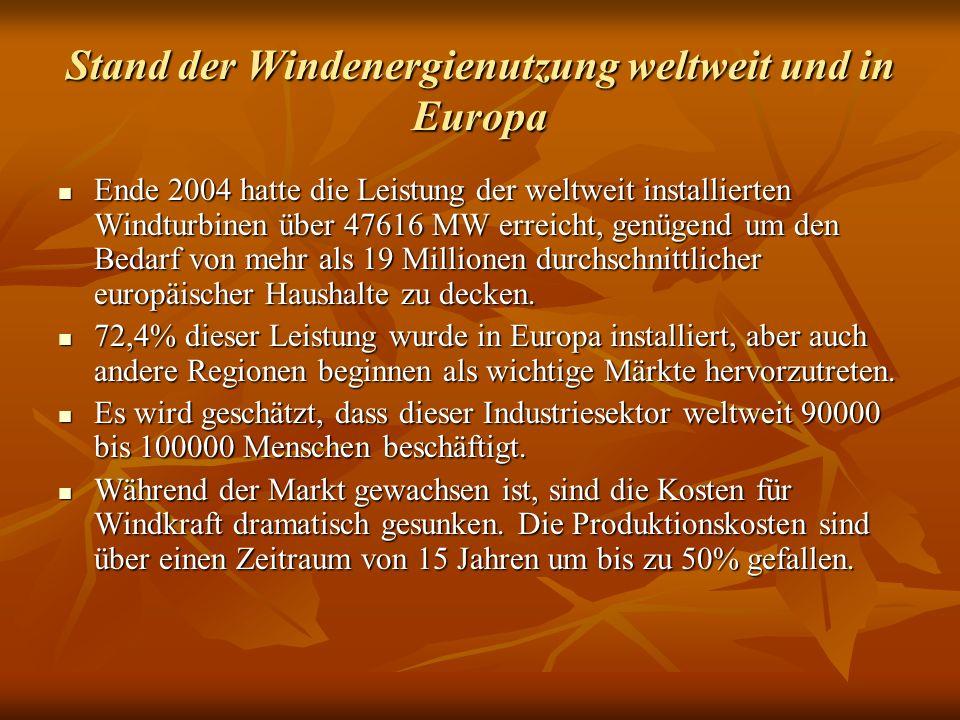 Stand der Windenergienutzung weltweit und in Europa Ende 2004 hatte die Leistung der weltweit installierten Windturbinen über 47616 MW erreicht, genügend um den Bedarf von mehr als 19 Millionen durchschnittlicher europäischer Haushalte zu decken.