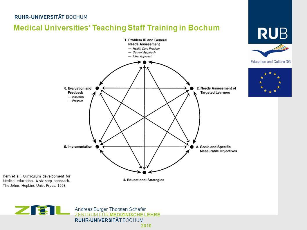 Medical Universities Teaching Staff Training in Bochum Andreas Burger, Thorsten Schäfer ZENTRUM FÜR MEDIZINISCHE LEHRE RUHR-UNIVERSITÄT BOCHUM 2010 Ke