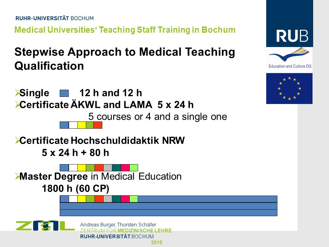 Medical Universities Teaching Staff Training in Bochum Stepwise Approach to Medical Teaching Qualification Single 12 h and 12 h Certificate ÄKWL and L