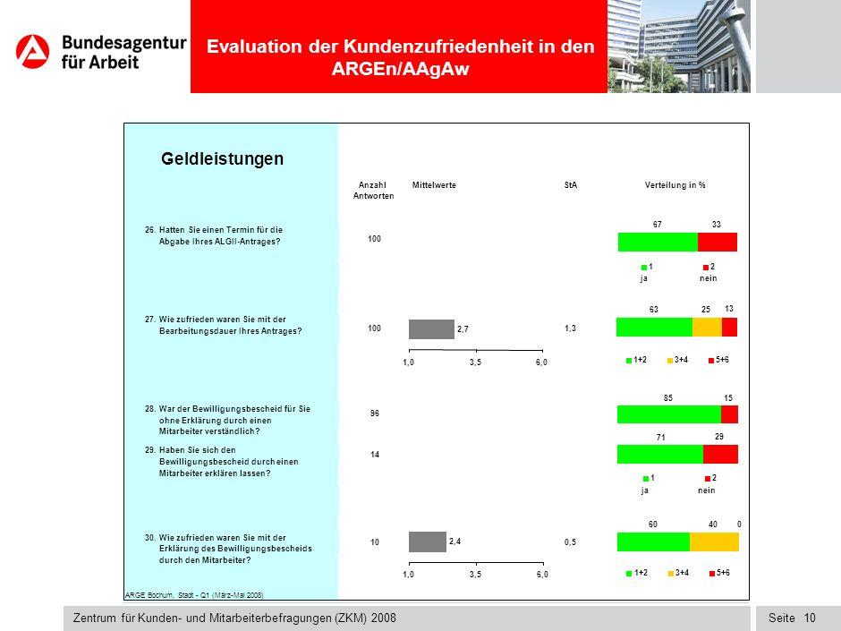 Seite Evaluation der Kundenzufriedenheit in den ARGEn/AAgAw Zentrum für Kunden- und Mitarbeiterbefragungen (ZKM) 2008 9