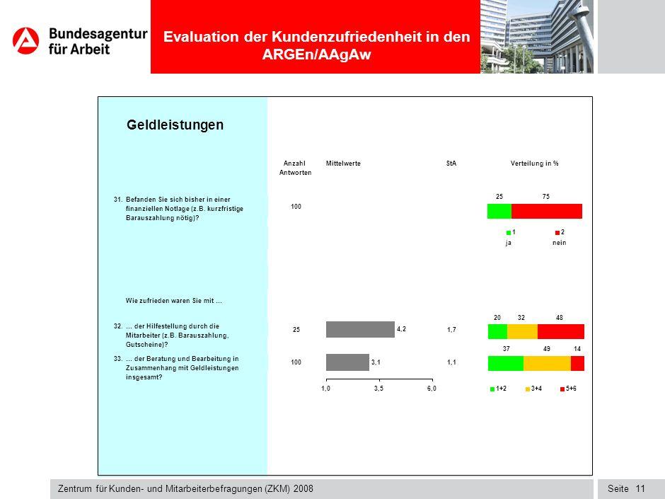 Seite Evaluation der Kundenzufriedenheit in den ARGEn/AAgAw Zentrum für Kunden- und Mitarbeiterbefragungen (ZKM) 2008 10