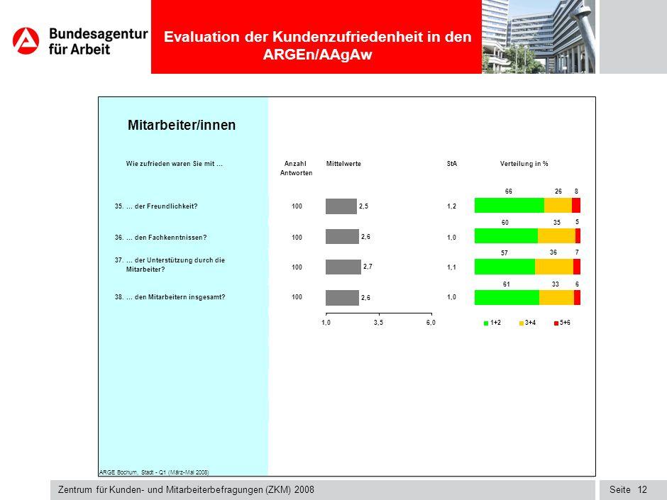 Seite Evaluation der Kundenzufriedenheit in den ARGEn/AAgAw Zentrum für Kunden- und Mitarbeiterbefragungen (ZKM) 2008 11 AnzahlStA Antworten 31.