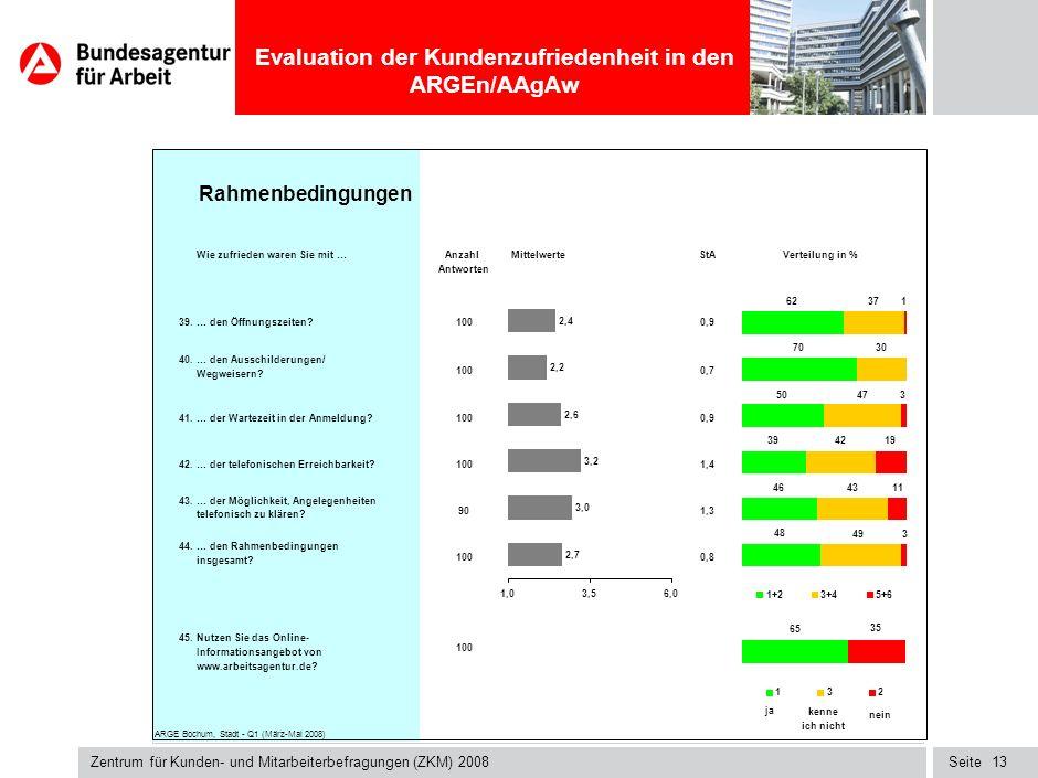Seite Evaluation der Kundenzufriedenheit in den ARGEn/AAgAw Zentrum für Kunden- und Mitarbeiterbefragungen (ZKM) 2008 12