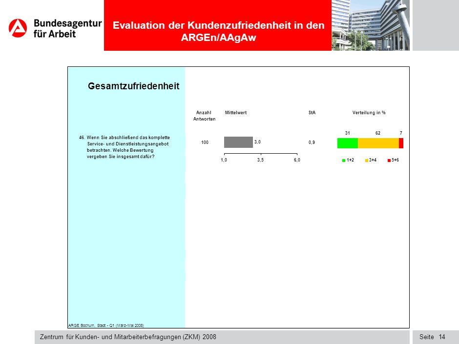 Seite Evaluation der Kundenzufriedenheit in den ARGEn/AAgAw Zentrum für Kunden- und Mitarbeiterbefragungen (ZKM) 2008 13