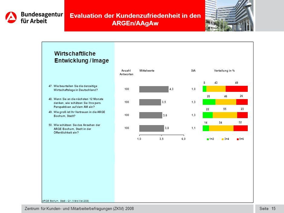 Seite Evaluation der Kundenzufriedenheit in den ARGEn/AAgAw Zentrum für Kunden- und Mitarbeiterbefragungen (ZKM) 2008 14 AnzahlStA Antworten 46.
