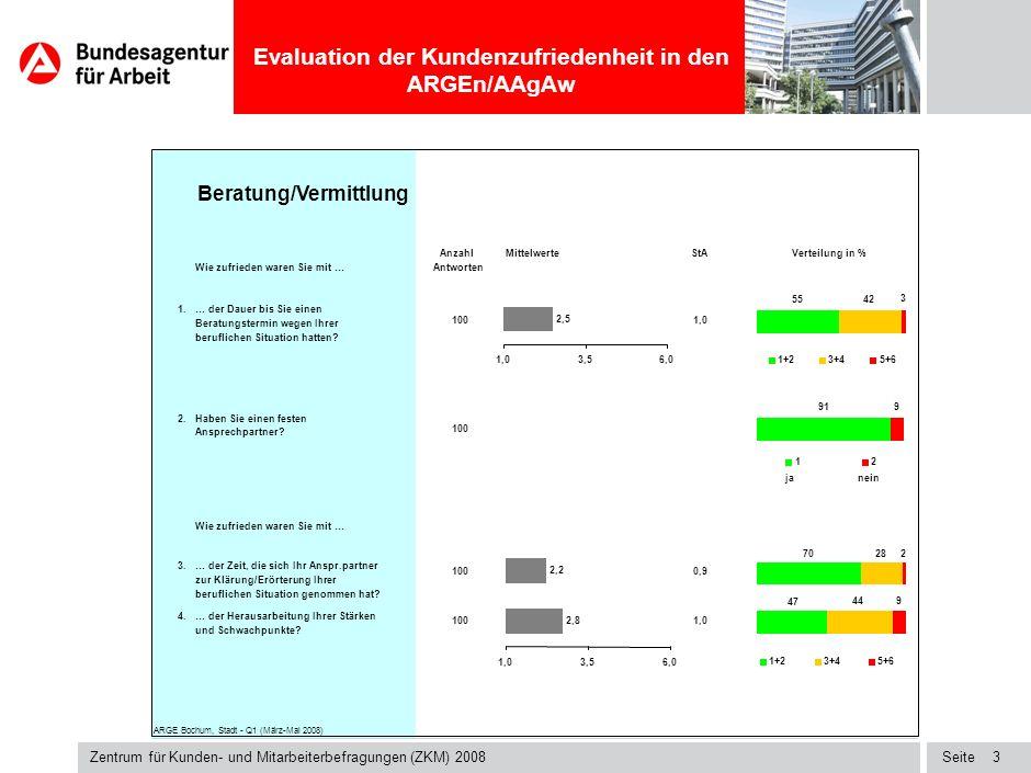 Seite Evaluation der Kundenzufriedenheit in den ARGEn/AAgAw Zentrum für Kunden- und Mitarbeiterbefragungen (ZKM) 2008 2 Anzahl Antworten: Gesamtanzahl n der Antworten zur betreffenden Frage Darstellung der Mittelwerte: berechnet als Durchschnittswert (Arithmetisches Mittel) über alle Antworten Standardabweichung (StA): Maßzahl für die Streuung der abgegebenen Beurteilungen; Werte 1 zeigen eine geringe Übereinstimmung der Urteile Verteilung in %: Darstellung als TOP/MIDDLE/BOTTOM-Boxes (1+2, 3+4, 5+6) Anteile in %: Darstellung der Verteilung von Antworten bei Mehrfachnennungen Zur Darstellung der Ergebnisse: