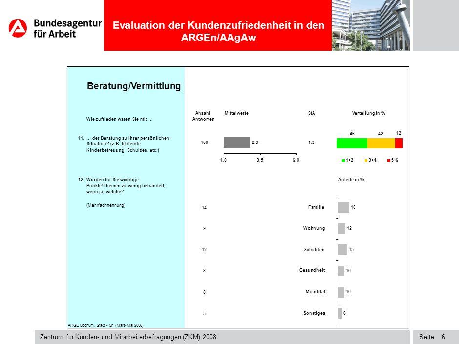 Seite Evaluation der Kundenzufriedenheit in den ARGEn/AAgAw Zentrum für Kunden- und Mitarbeiterbefragungen (ZKM) 2008 5 10.Anzahl Antworten 40 1 9 2 5 8 2 ARGE Bochum, Stadt - Q1 (März-Mai 2008) fachliche Qualifikation Arbeitszeiten regionale Aspekte sonstige Aspekte Beratung/Vermittlung Wenn Sie an die mit Ihrem Ansprechpartner getroffenen Absprachen denken, wurden Angaben/Wünsche nicht ausreichend berücksichtigt.