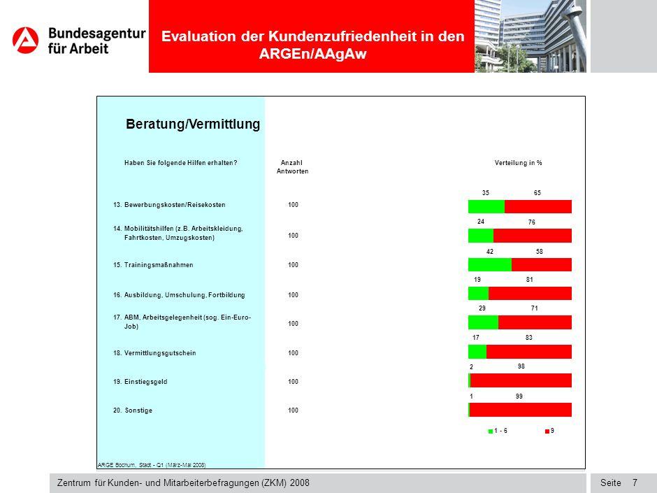 Seite Evaluation der Kundenzufriedenheit in den ARGEn/AAgAw Zentrum für Kunden- und Mitarbeiterbefragungen (ZKM) 2008 6