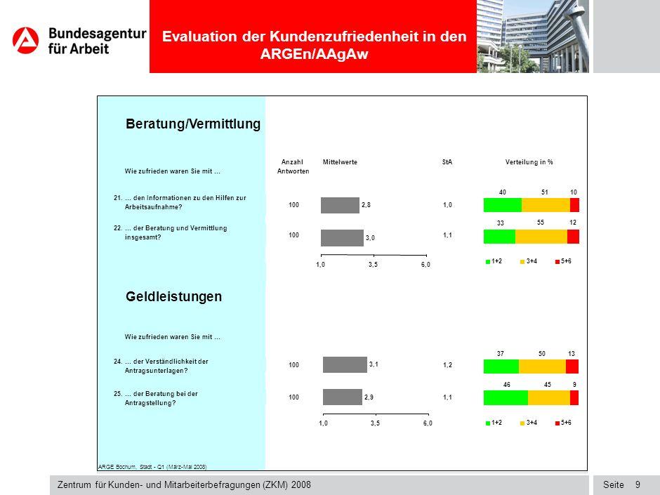 Seite Evaluation der Kundenzufriedenheit in den ARGEn/AAgAw Zentrum für Kunden- und Mitarbeiterbefragungen (ZKM) 2008 8