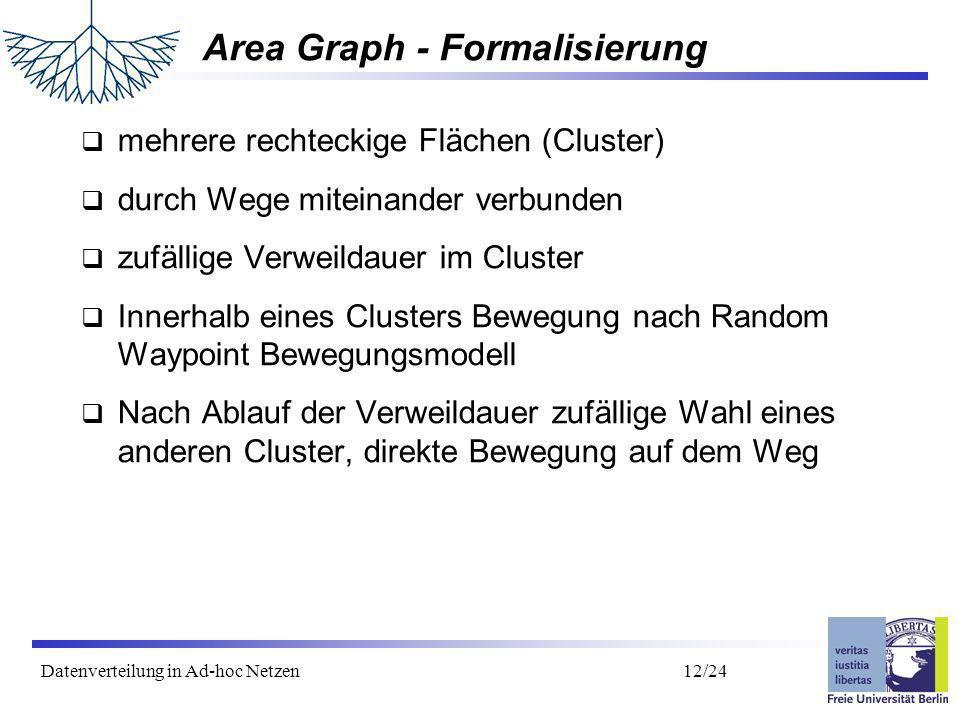Datenverteilung in Ad-hoc Netzen 13/24 Gliederung Motivation Verteilungsprotokolle Bewegungsmodelle Untersuchungen/Ergebnisse Zusammenfassung/Ausblick