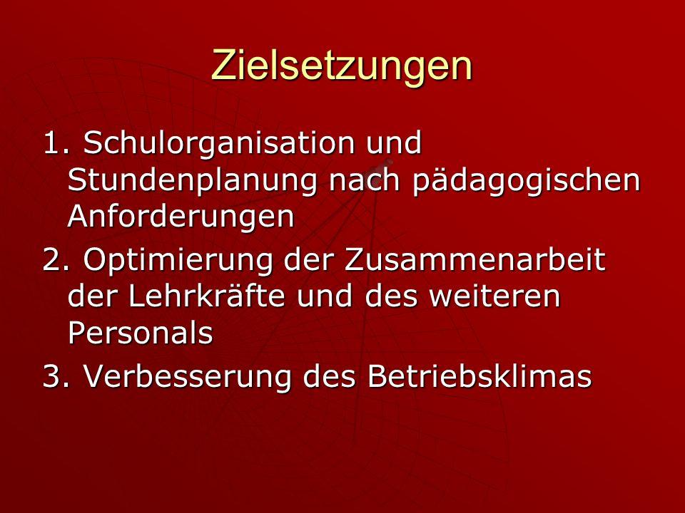 Zielsetzungen 1. Schulorganisation und Stundenplanung nach pädagogischen Anforderungen 2.