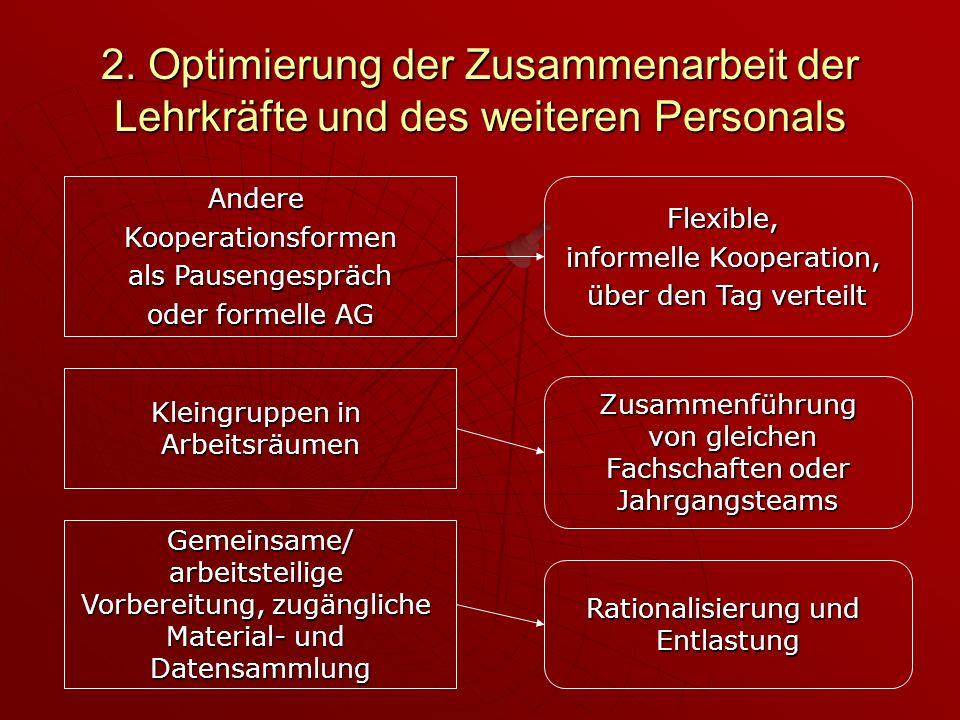 2. Optimierung der Zusammenarbeit der Lehrkräfte und des weiteren Personals AndereKooperationsformen als Pausengespräch oder formelle AG Kleingruppen