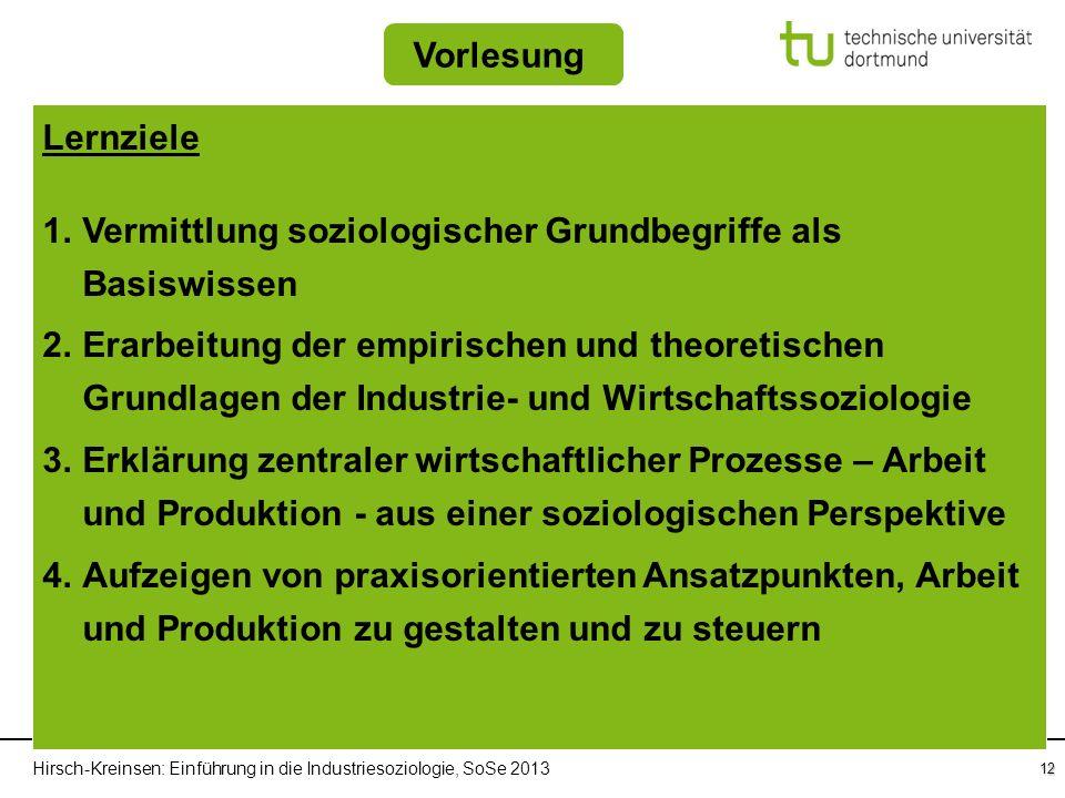 Hirsch-Kreinsen: Einführung in die Industriesoziologie, SoSe 2013 12 Lernziele 1.Vermittlung soziologischer Grundbegriffe als Basiswissen 2.Erarbeitun