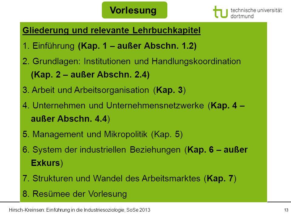Hirsch-Kreinsen: Einführung in die Industriesoziologie, SoSe 2013 13 Einführung in die Industriesoziologie Fragenkatalog Sprechstunden Gliederung und