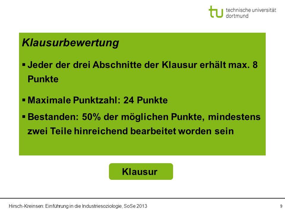 Hirsch-Kreinsen: Einführung in die Industriesoziologie, SoSe 2013 9 Einführung in die Industriesoziologie Übung Fragenkatalog Vorlesung Klausur Einfüh