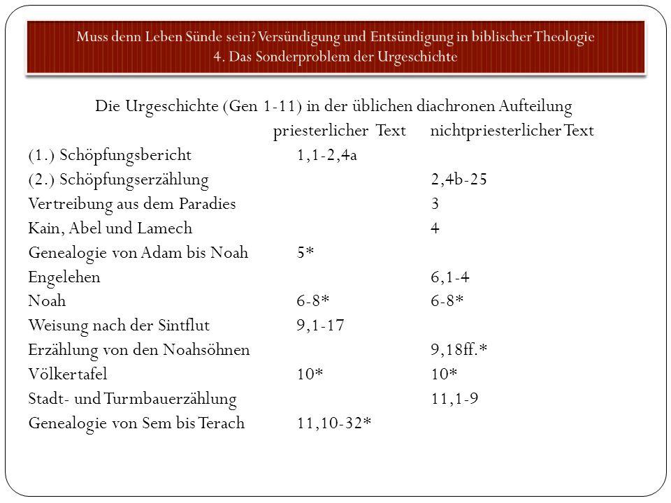 Die Urgeschichte (Gen 1-11) in der üblichen diachronen Aufteilung priesterlicher Textnichtpriesterlicher Text (1.) Schöpfungsbericht1,1-2,4a (2.) Schö