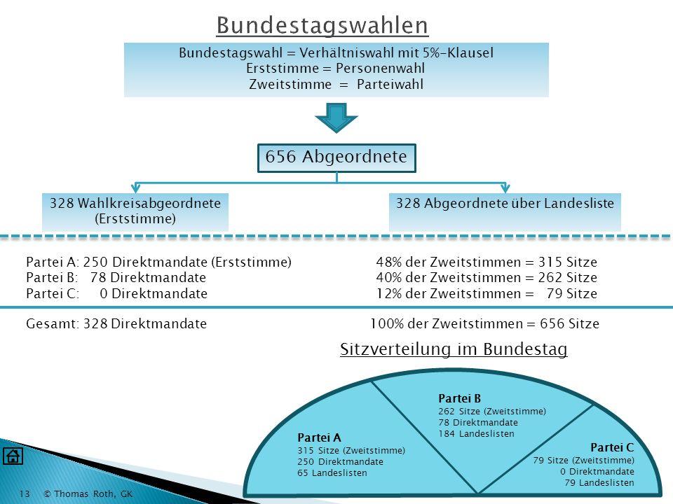 SPDCDU/CSUFDPGrünePDS - Einschränkung des Energieverbrauchs - Konzept für den ökologischen Umbau 1.Energiesparer werden belohnt 2.Umweltabgaben 3.Umwe