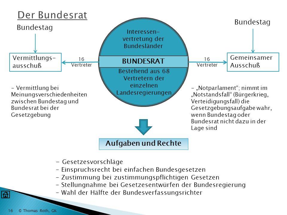 © Thomas Roth, GK15 Beginn der AmtszeitEnde der Amtszeit Wahl durch Bundestag (absolute Mehrheit) und Ernennung durch Bundespräsident BUNDEKANZLER - R