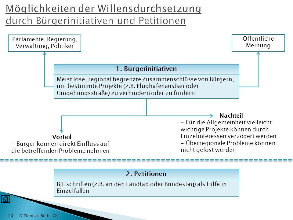 © Thomas Roth, GK19 1. Demonstrationen 2. Leserbriefe a)Gesetzliche Grundlage – Art. 8 (1) GG Alle Deutschen haben das Recht, sich ohne Anmeldung oder