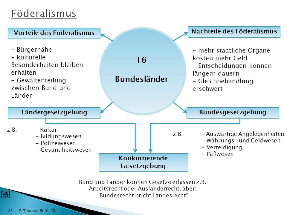© Thomas Roth, GK20 2. Petitionen Bittschriften (z.B. an den Landtag oder Bundestag) als Hilfe in Einzelfällen Vorteil - Bürger können direkt Einfluss