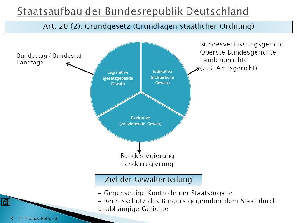 Staatsaufbau der Bundesrepublik Deutschland Staatsbürgerliche Grundrechte Grundrechte im Grundgesetz der Bundesrepublik Deutschland Pluralismus Inform