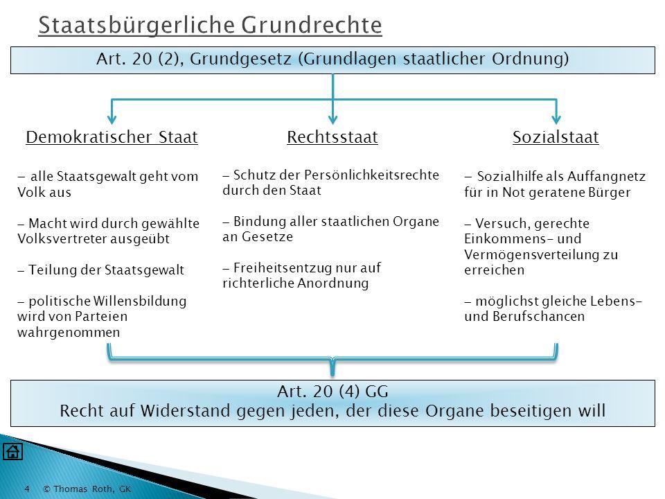 3 Art. 20 (2), Grundgesetz (Grundlagen staatlicher Ordnung) Judikative (richterliche Gewalt) Exekutive (vollziehende Gewalt) Legislative (gesetzgebend