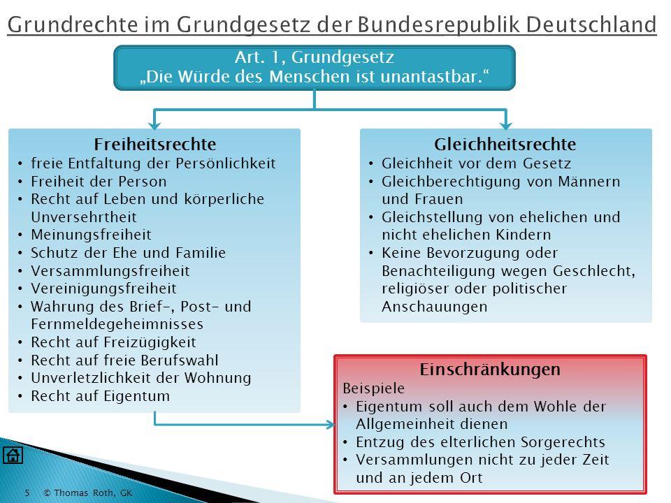 © Thomas Roth, GK5 Art.1, Grundgesetz Die Würde des Menschen ist unantastbar.
