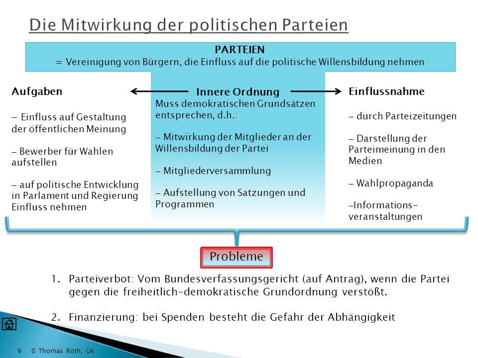 © Thomas Roth, GK19 1.Demonstrationen 2. Leserbriefe a)Gesetzliche Grundlage – Art.