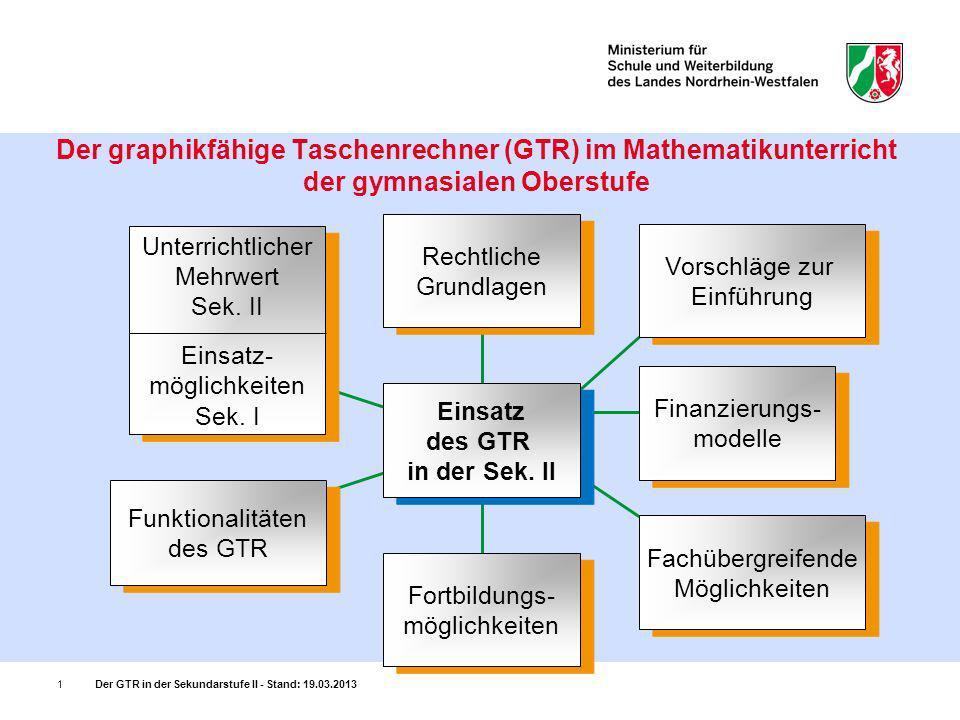 Der GTR in der Sekundarstufe II - Stand: 19.03.20131 Der graphikfähige Taschenrechner (GTR) im Mathematikunterricht der gymnasialen Oberstufe Unterric