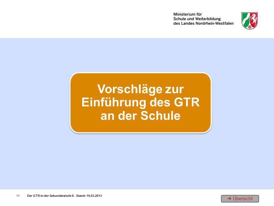 Der GTR in der Sekundarstufe II - Stand: 19.03.201311 Vorschläge zur Einführung des GTR an der Schule Übersicht