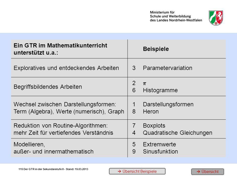 Ein GTR im Mathematikunterricht unterstützt u.a.: Beispiele Exploratives und entdeckendes Arbeiten3Parametervariation Begriffsbildendes Arbeiten 2626