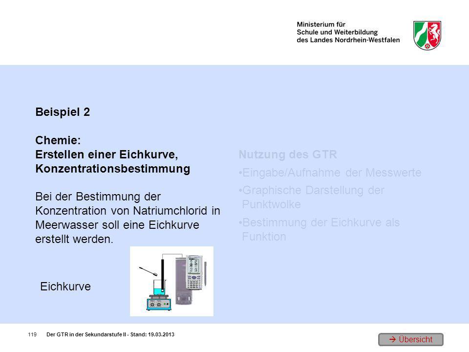 Beispiel 2 Chemie: Erstellen einer Eichkurve, Konzentrationsbestimmung Bei der Bestimmung der Konzentration von Natriumchlorid in Meerwasser soll eine