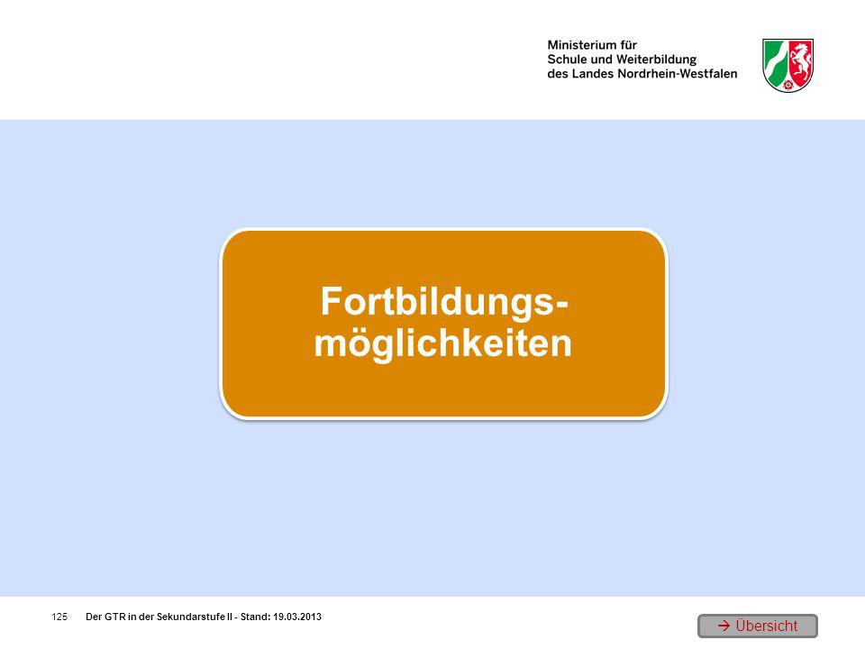 Übersicht Der GTR in der Sekundarstufe II - Stand: 19.03.2013125 Fortbildungs- möglichkeiten