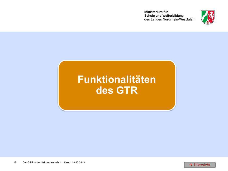 Der GTR in der Sekundarstufe II - Stand: 19.03.201315 Funktionalitäten des GTR Übersicht