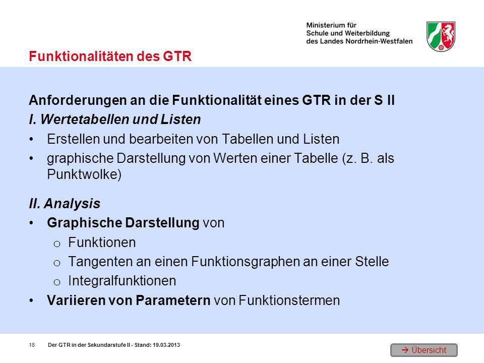 Übersicht Anforderungen an die Funktionalität eines GTR in der S II I. Wertetabellen und Listen Erstellen und bearbeiten von Tabellen und Listen graph